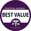 Best LPN Program in Iowa (2019)
